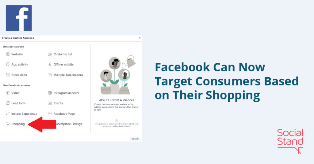 Facebook Ads Can Now Target Consumers Based On Shopping Habits