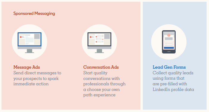 LinkedIn Publishes Brand and Demand Playbook