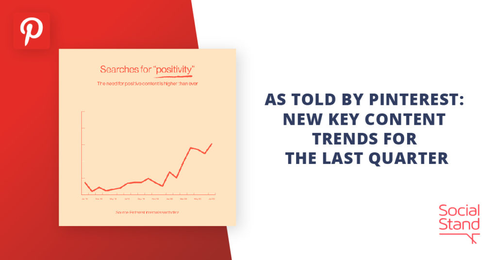 As Told By Pinterest: New Key Content Trends for the Last Quarter