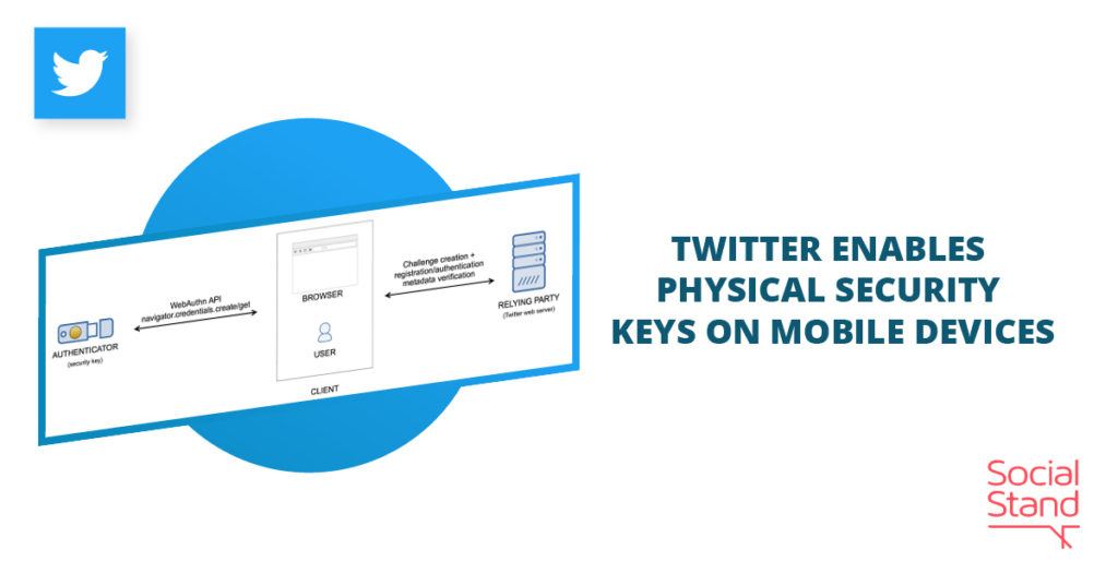 Twitter Enables Physical Security Keys on Mobile Devices
