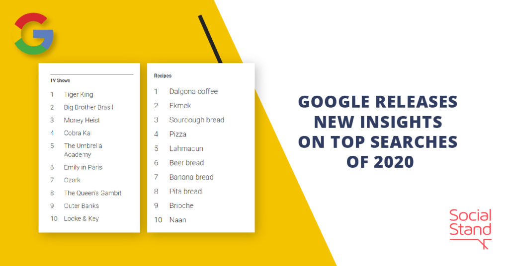 Google Releases New Insights on Top Searches of 2020