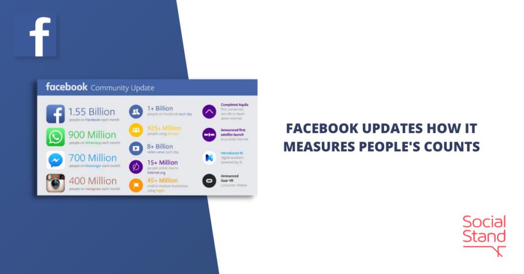 Facebook Updates How It Measures People's Counts